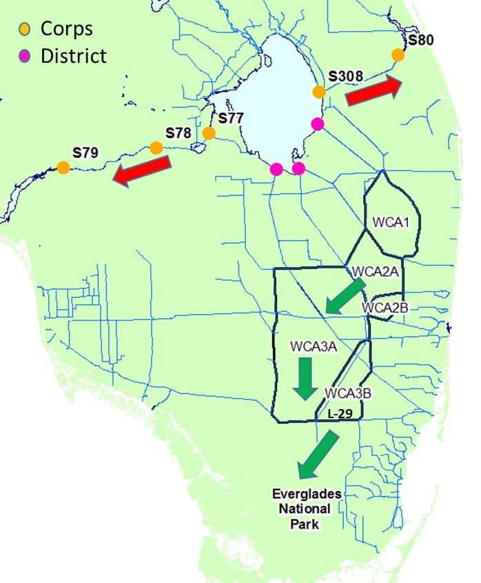 DEP'S DAILY UPDATE ON LAKE OKEECHOBEE. The figure depicts various flood control structures that the U.S. Army Corps of Engineers (Corps) and the South Florida Water Management District (District) operate. Courtesy of DEP.