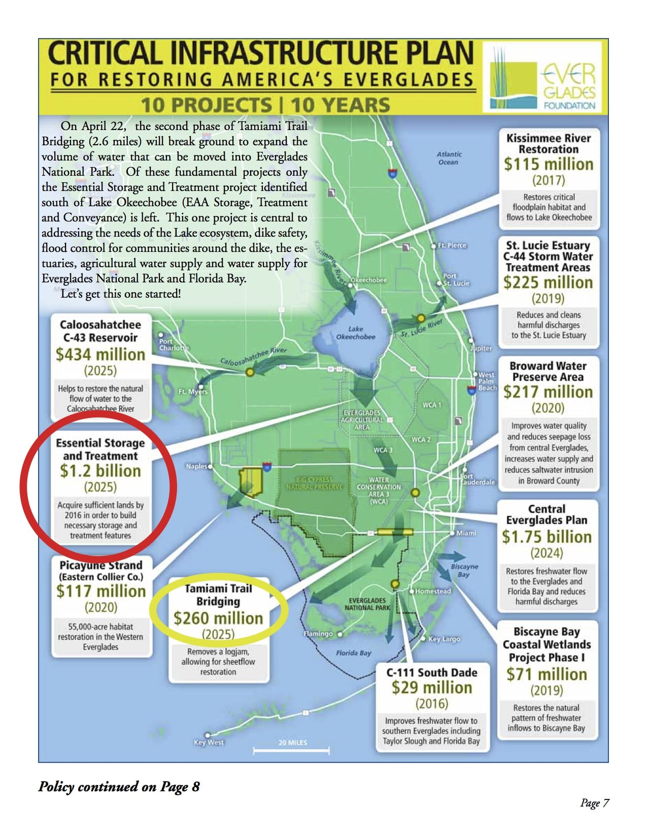 Critical Infrastructure Plan For Restoring America' s Everglades. 10 Projects - 10 Years.