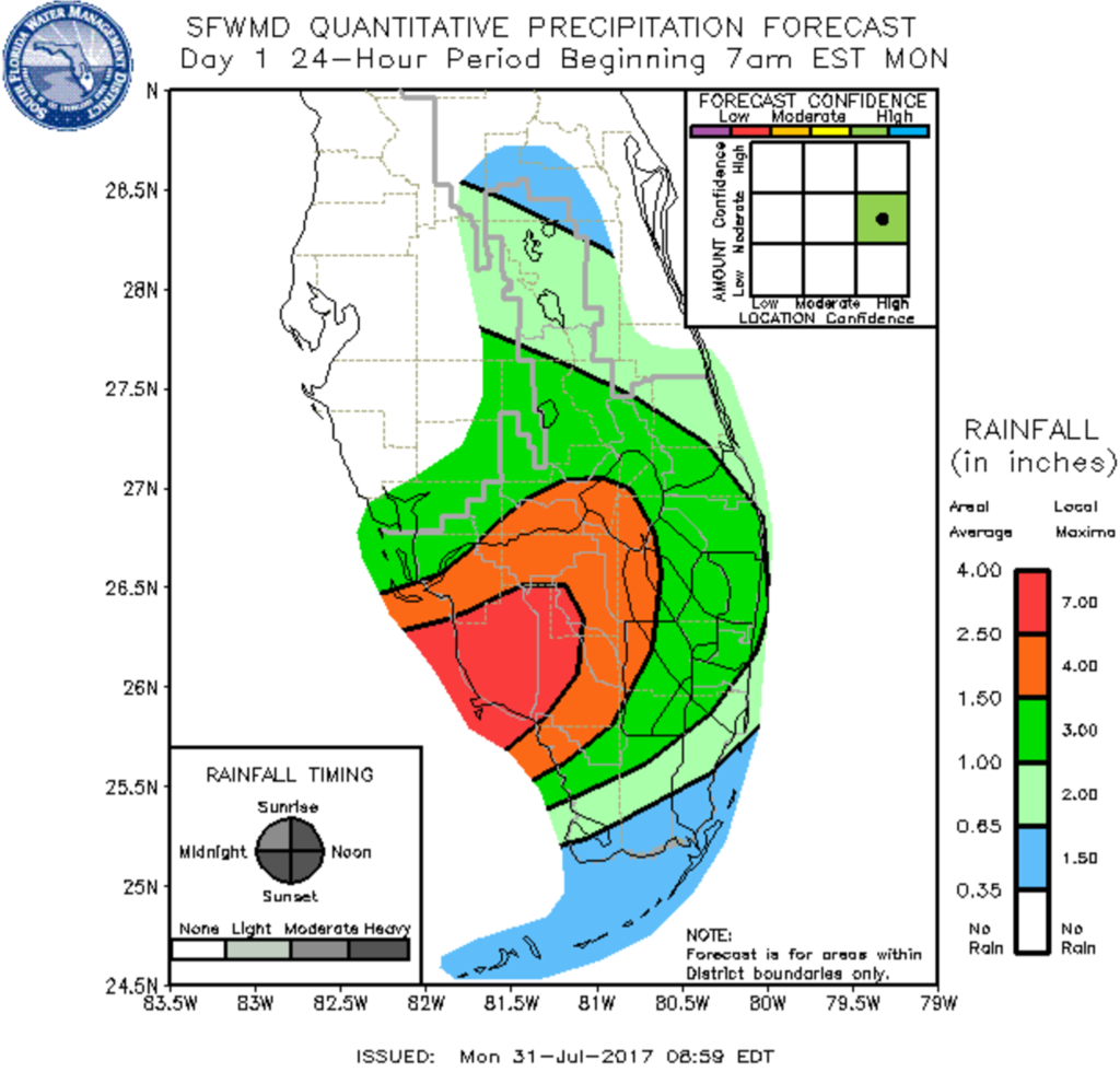 Tropical Storm Emily Not Having A Significant Impact On Sanibel & Captiva. The Question Will Be The Impact On Water Releases Into The Caloosahatchee Watershed.